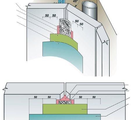 Finisarea imbinarilor la placile din gips-carton